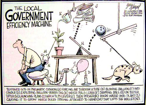 Rube Goldberg Problem Solving