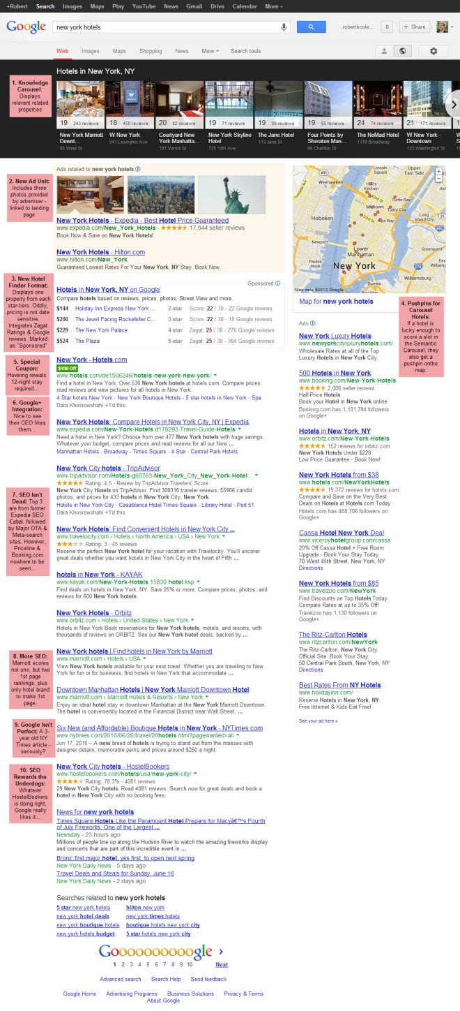 Google Local Hotel Search Results